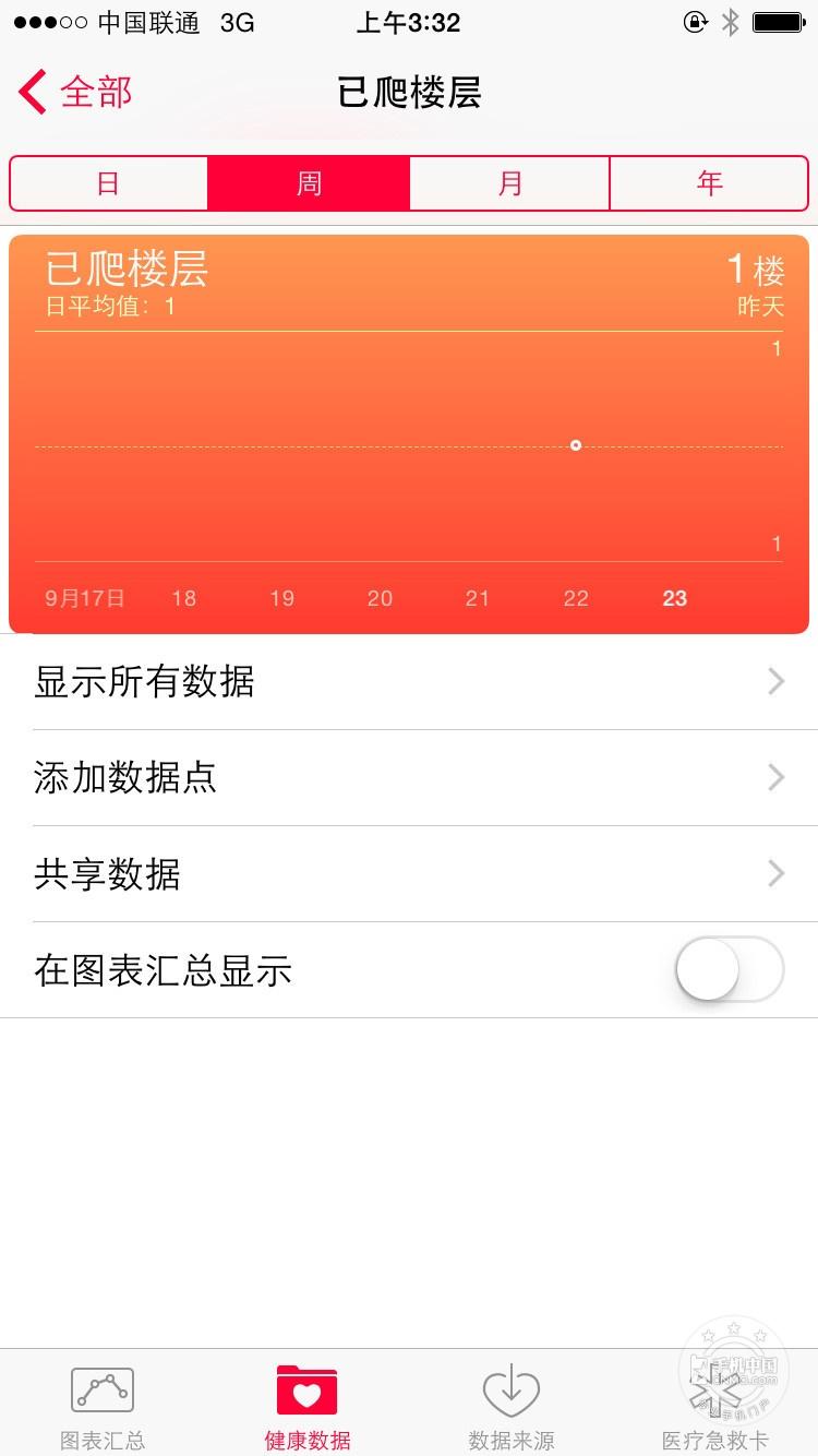 苹果iPhone6(64GB)手机功能界面第7张